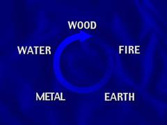 Los 5 elementos del feng-shui