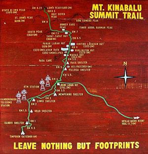 Mapa de ruta del Monte Kinabalu